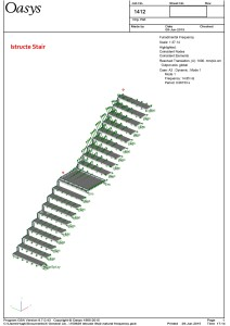 150629 Istructe Stair-natural frequency