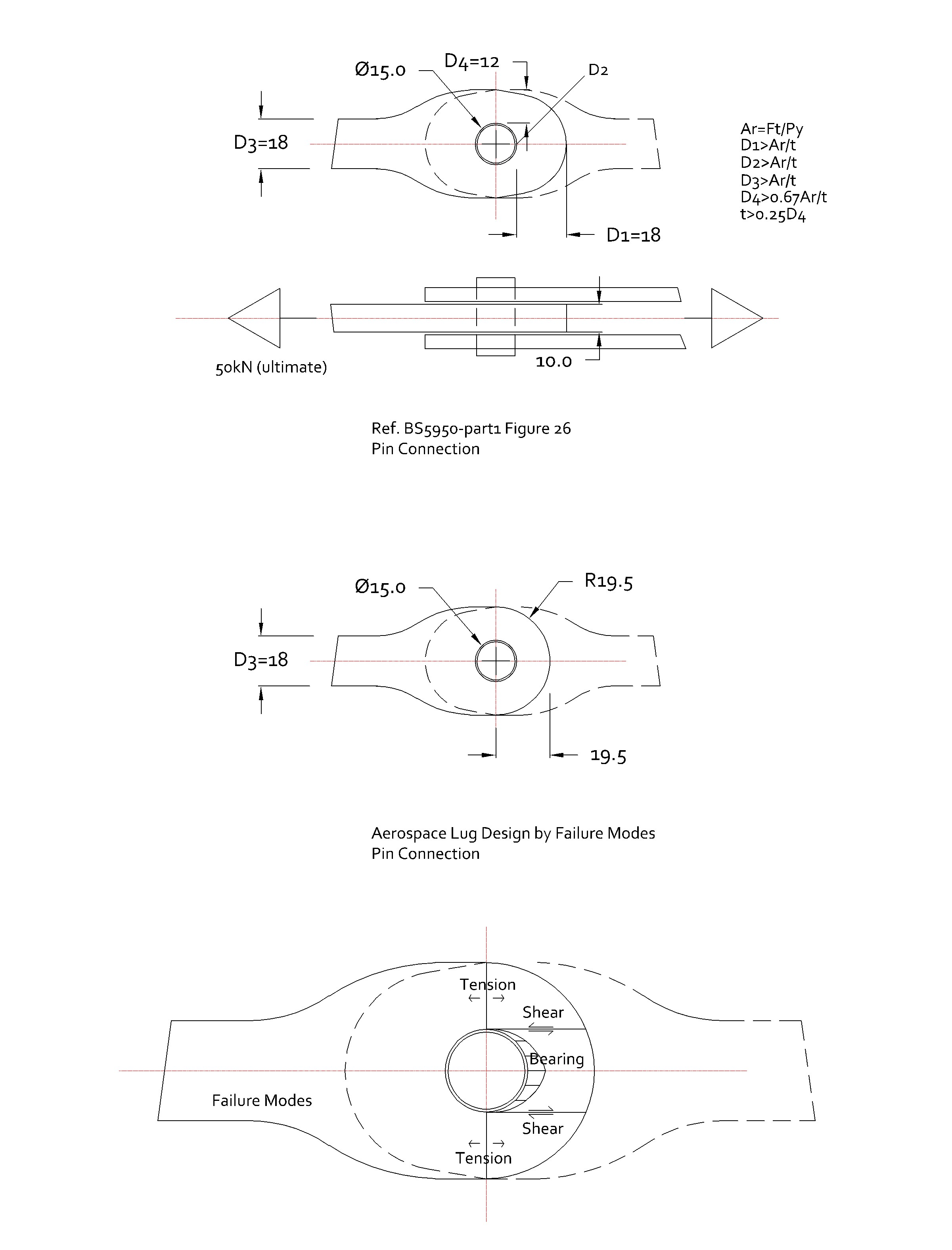 Discussion: Pin Connections - Design by Failure Modes Better